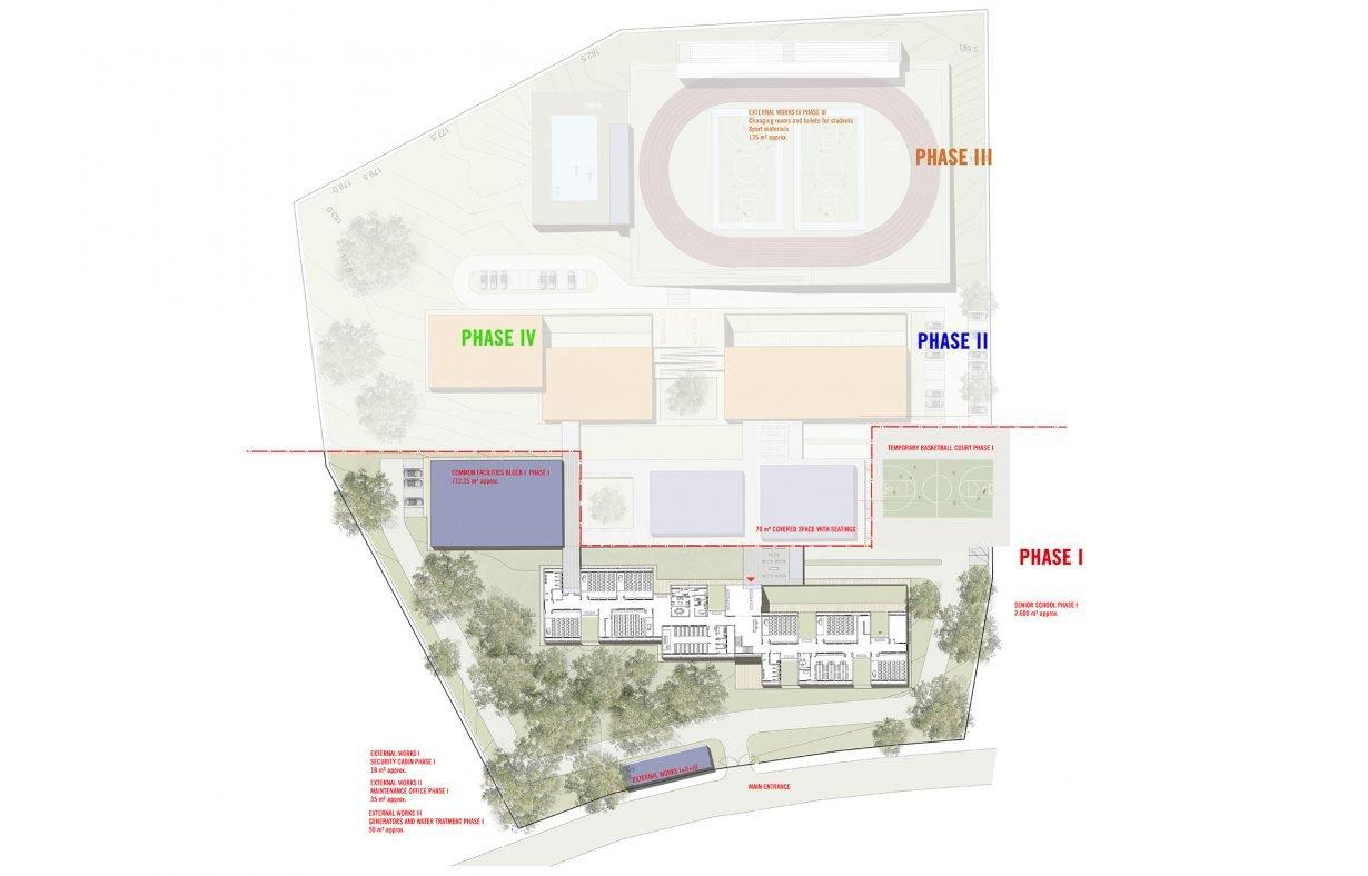 Fases-Colegio-Roseville